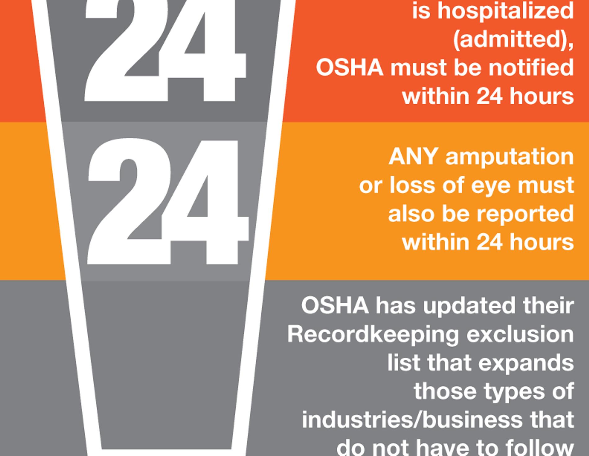 OSHA info