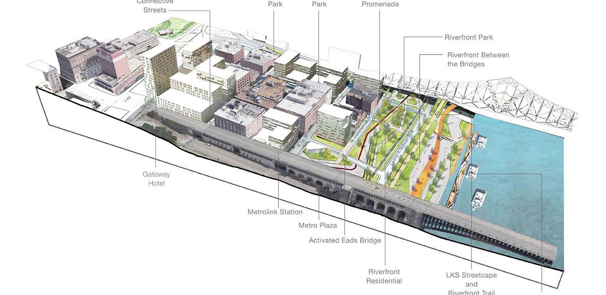 North Riverfront Large Header Image3