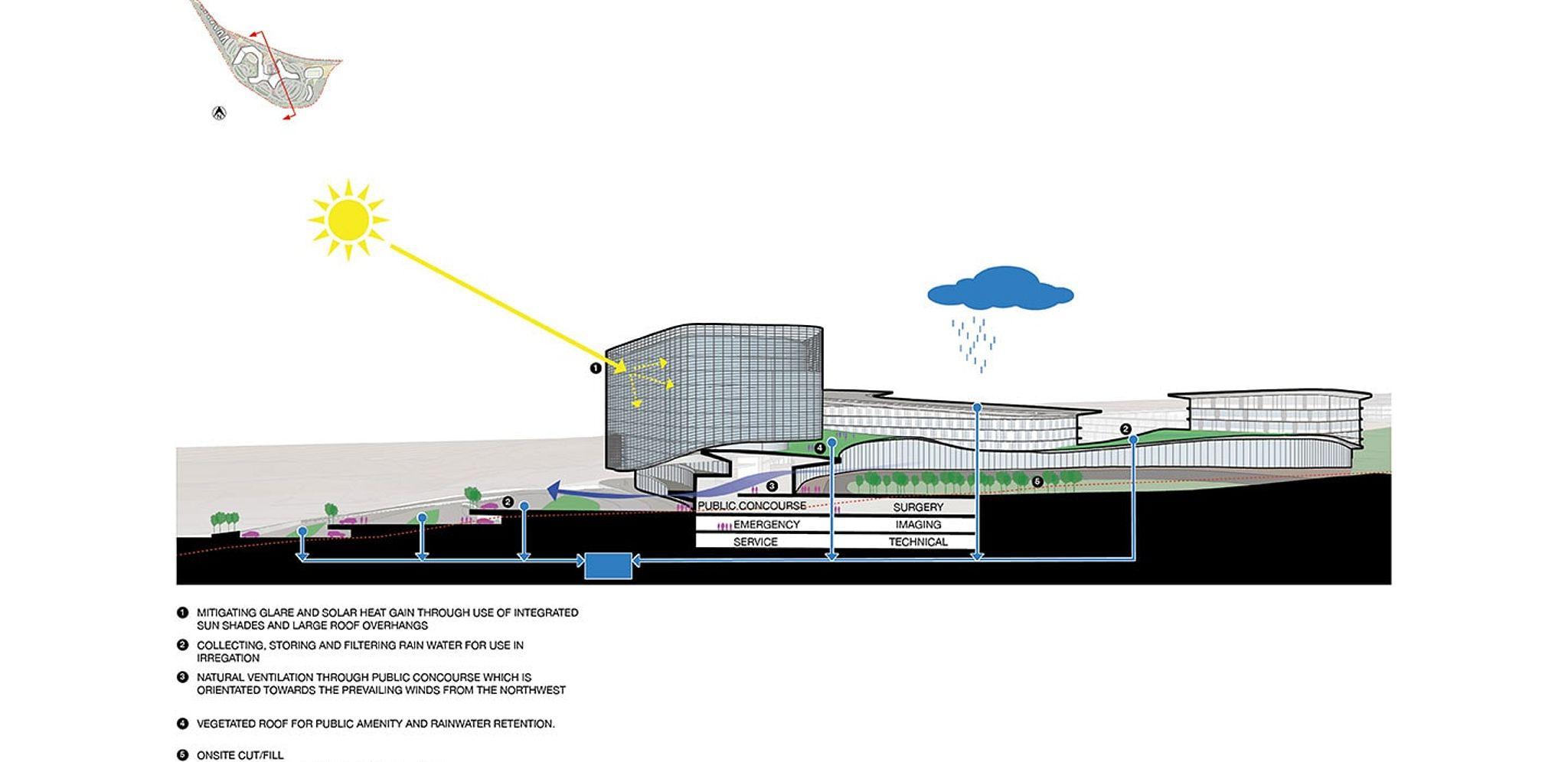 Zirve University Large Header Image6